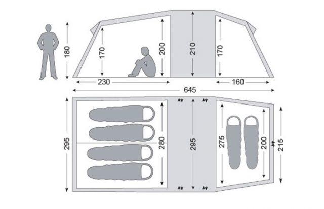 ノルディスクレイサ6インナーサイズ図
