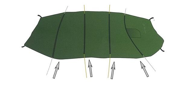 ノルディスク レイサ6のポールを挿す場所がわかる図