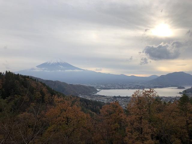 Mt富士サイトからの景色