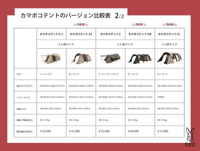カマボコテント比較表