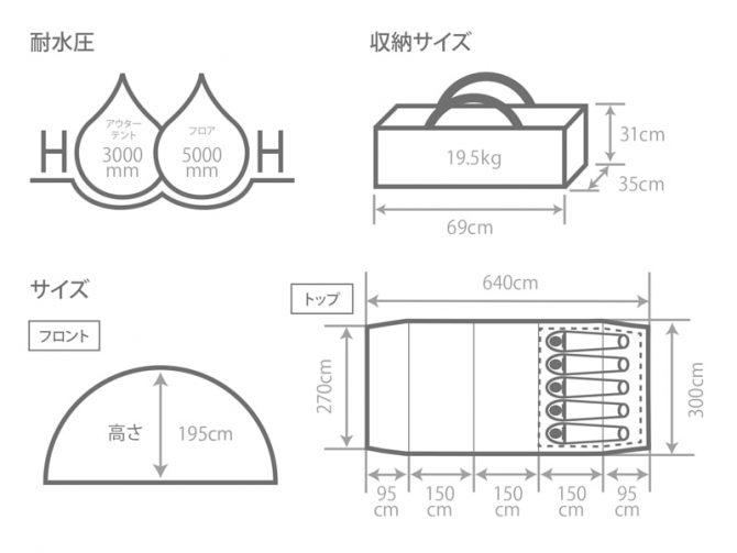 カマボコテント3Mサイズ