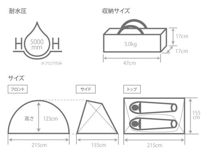 Sサイズ図